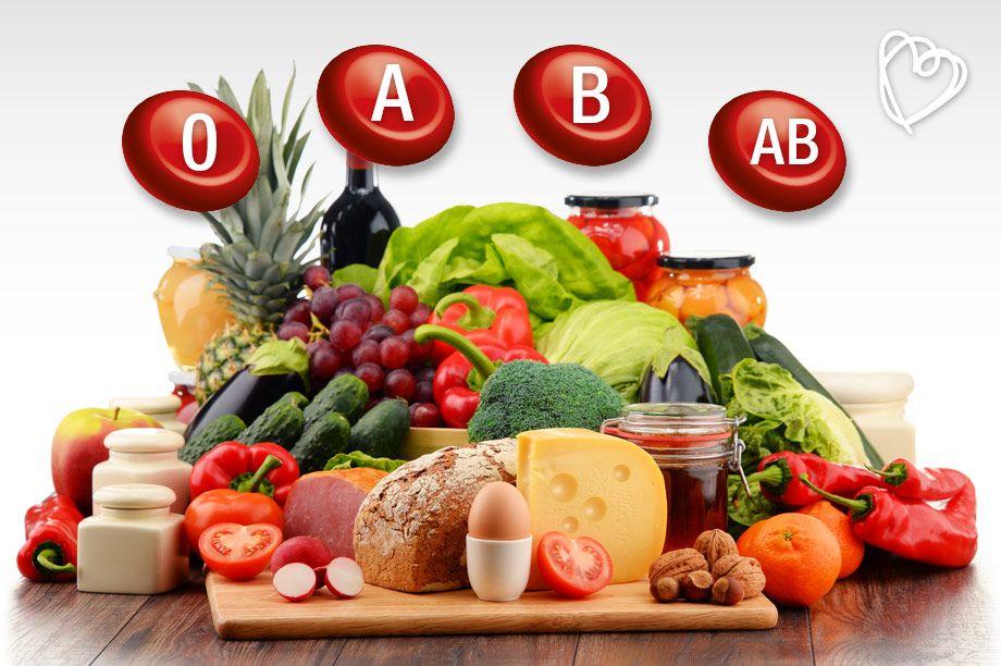 Dieta grupo sanguíneo